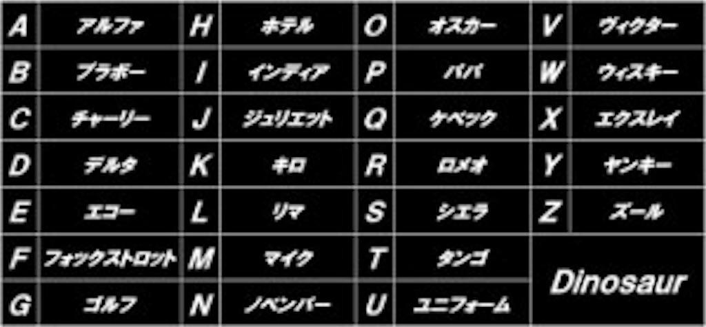 f:id:aoi-hanayama:20170319113952j:image