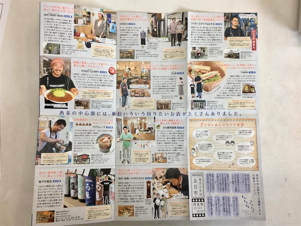 f:id:aoi-hanayama:20170610082657j:image