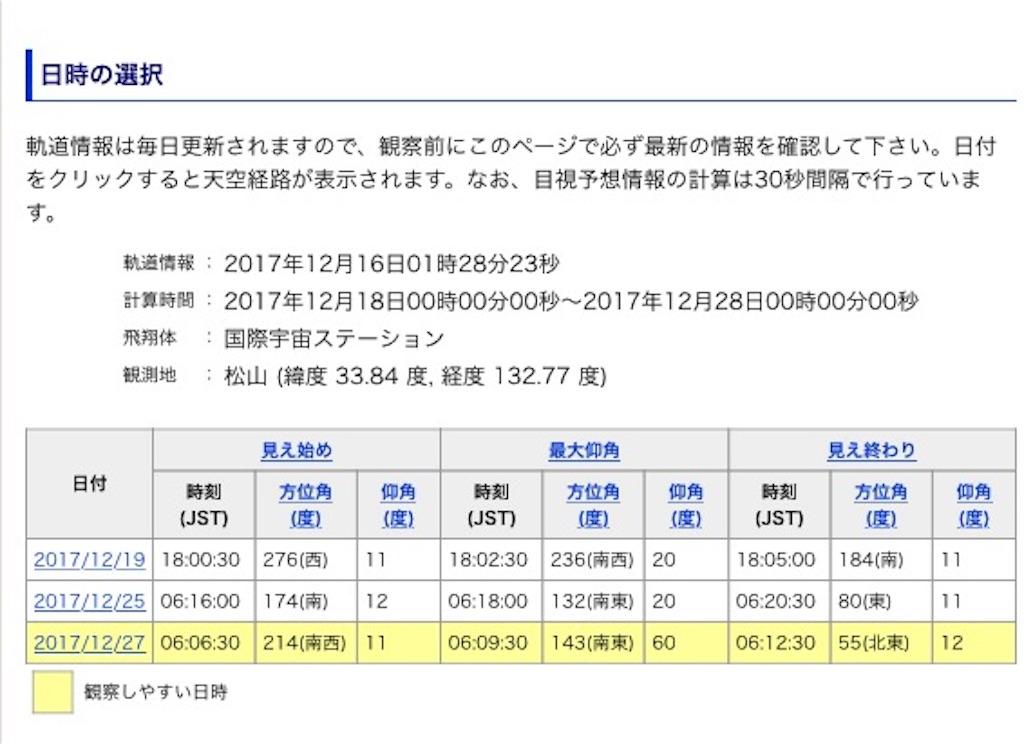 f:id:aoi-hanayama:20171219173708j:image