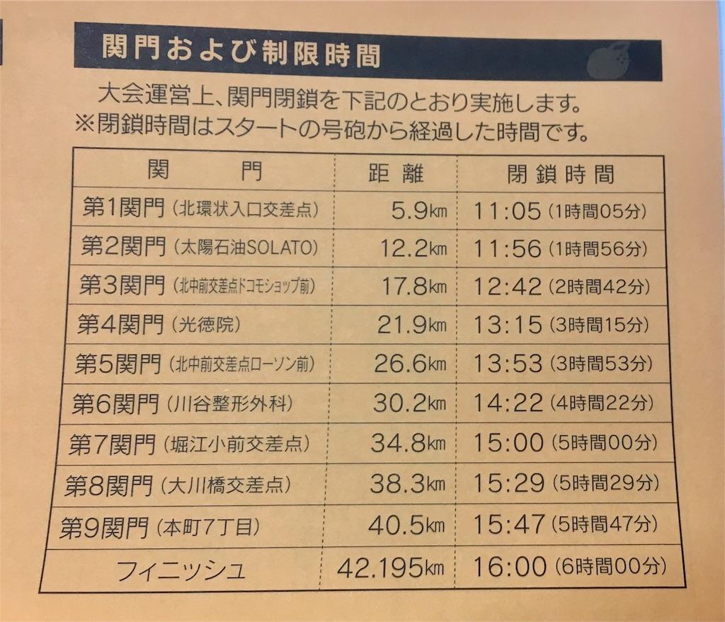 f:id:aoi-hanayama:20180112101504j:image