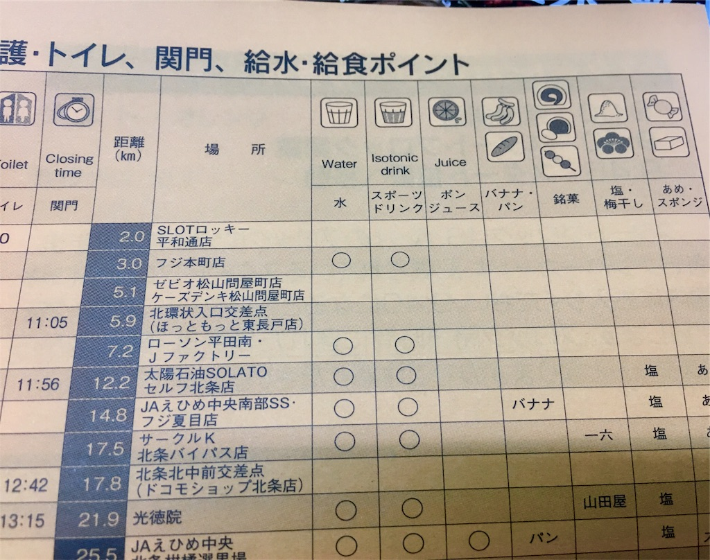 f:id:aoi-hanayama:20180112101801j:image