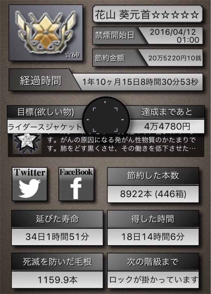 f:id:aoi-hanayama:20180227093708j:image