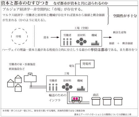 f:id:aoi-lab:20130922131830j:image