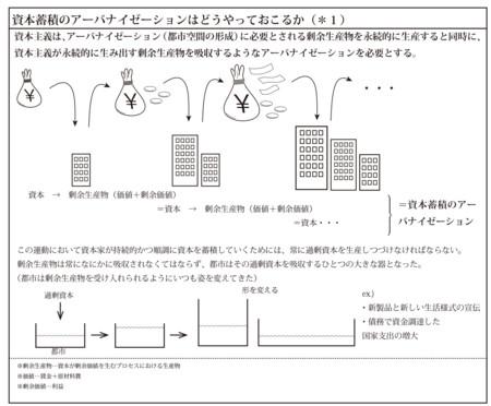 f:id:aoi-lab:20130922131937j:image