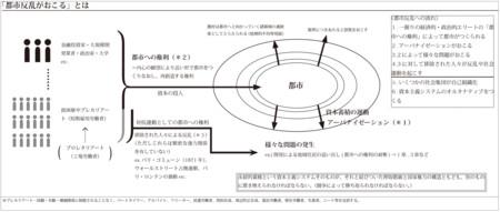 f:id:aoi-lab:20130922132129j:image:w640