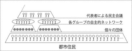 f:id:aoi-lab:20130927160143j:image