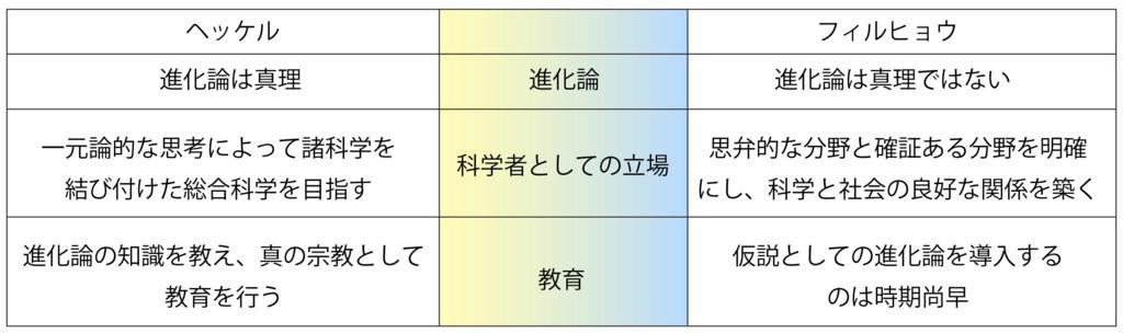 f:id:aoi-lab:20160629030448j:plain