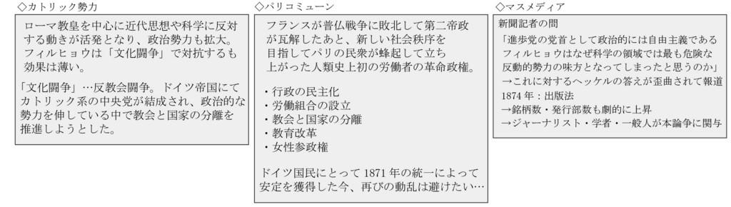 f:id:aoi-lab:20160629030511j:plain