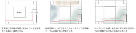 f:id:aoi-lab:20161015225053j:image
