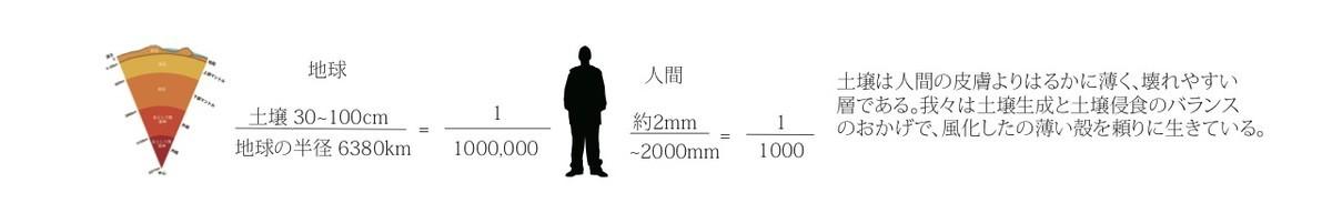 f:id:aoi-lab:20190829213705j:plain