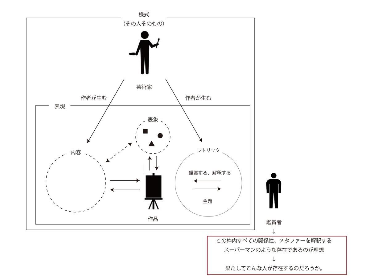 f:id:aoi-lab:20190830231522j:plain