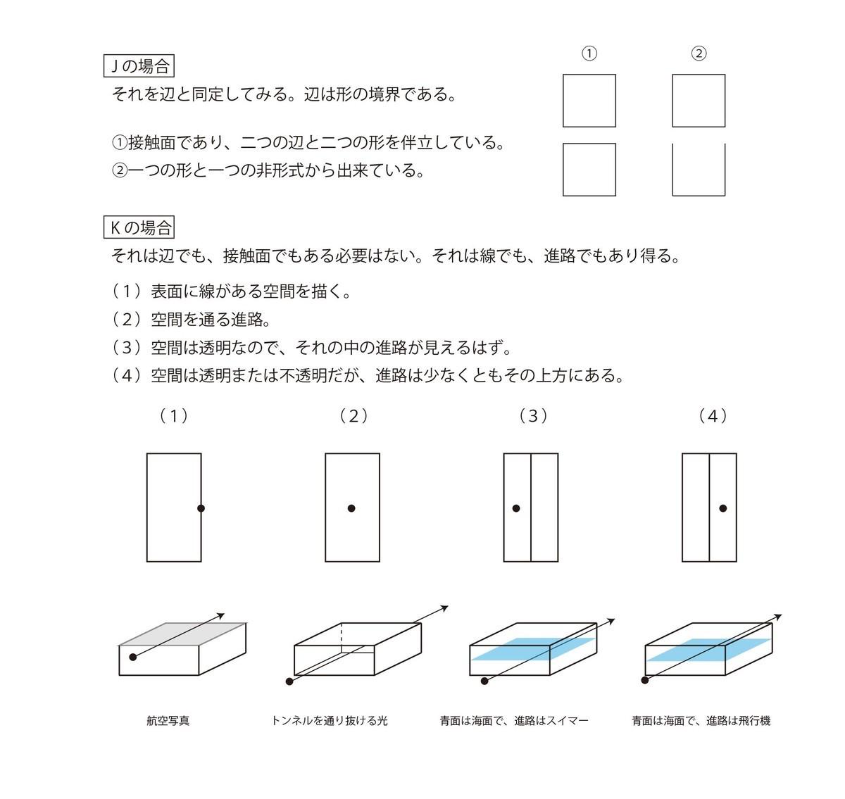 f:id:aoi-lab:20190830232033j:plain