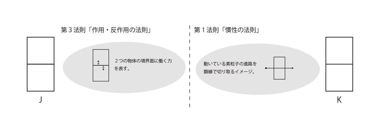 f:id:aoi-lab:20190830233401j:plain