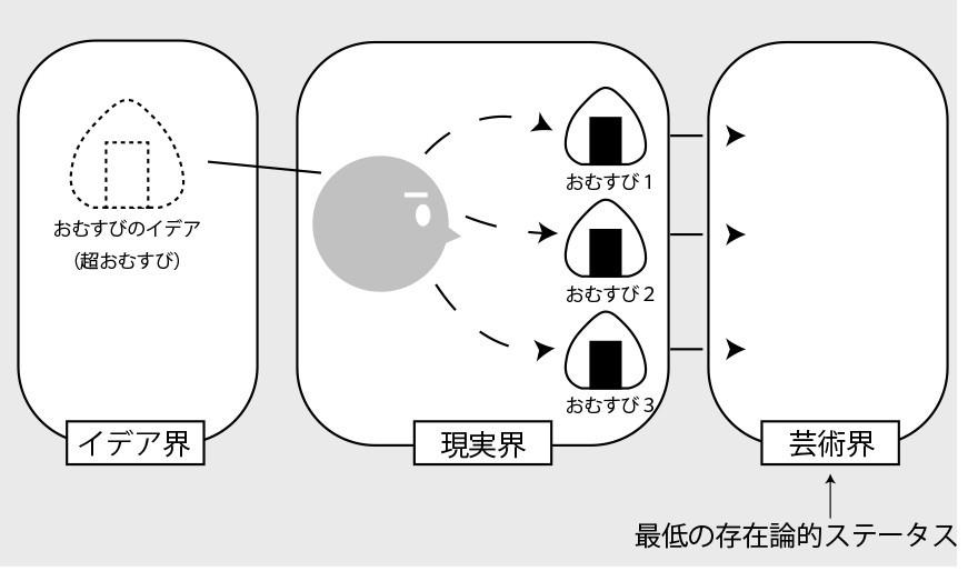 f:id:aoi-lab:20190901225416j:plain