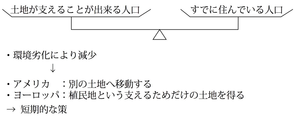 f:id:aoi-lab:20190914101902p:plain