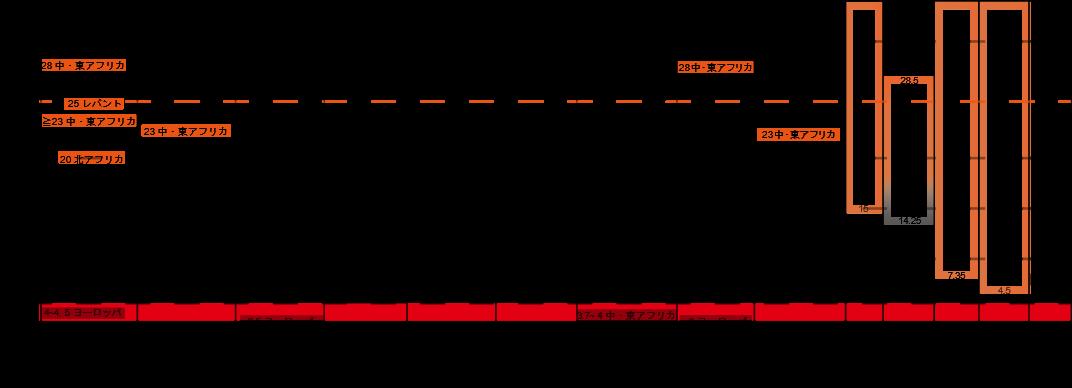 f:id:aoi-lab:20191002184241p:plain