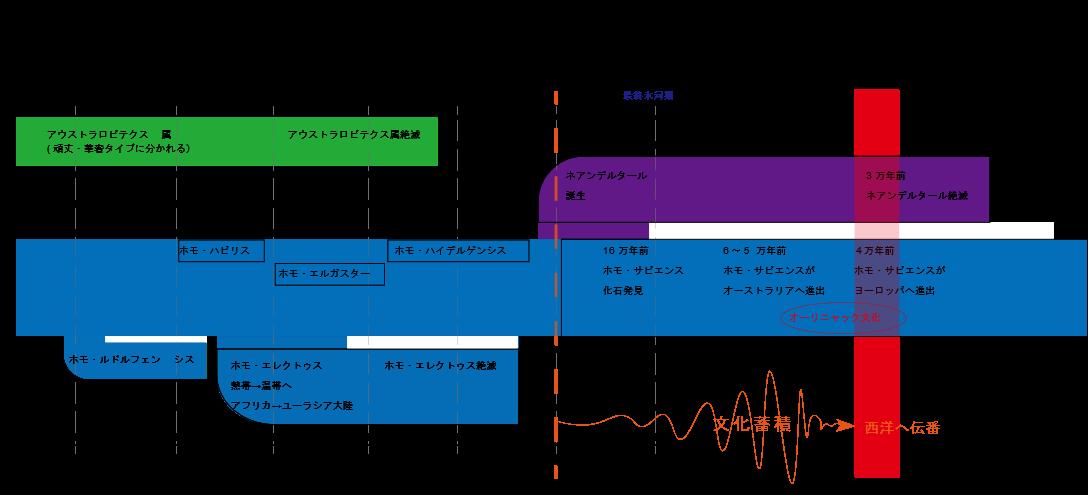 f:id:aoi-lab:20191002184603p:plain