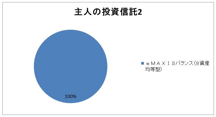 f:id:aoi-life:20200511134833p:plain
