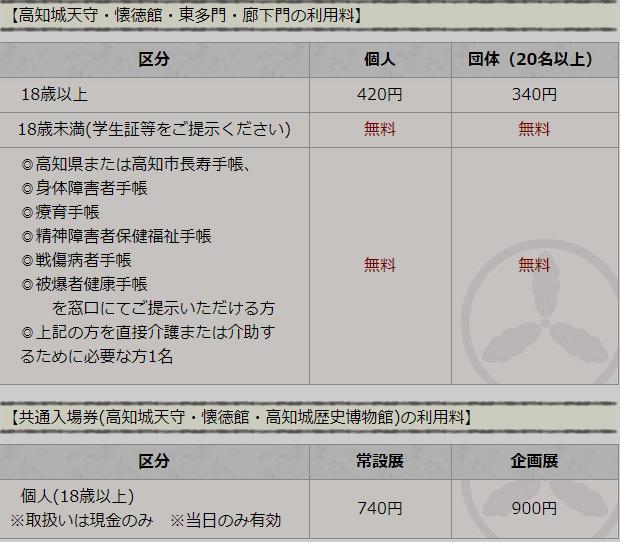f:id:aoi0730kanon0930:20200209114506p:plain