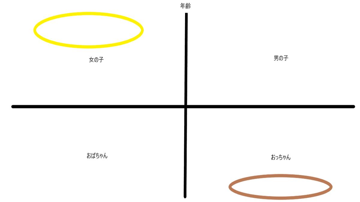 f:id:aoi0730kanon0930:20210304225425p:plain