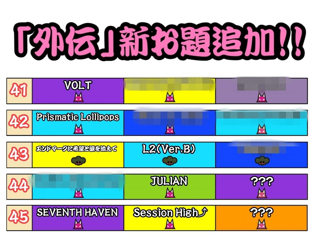 f:id:aoi09030807:20200312192253j:plain