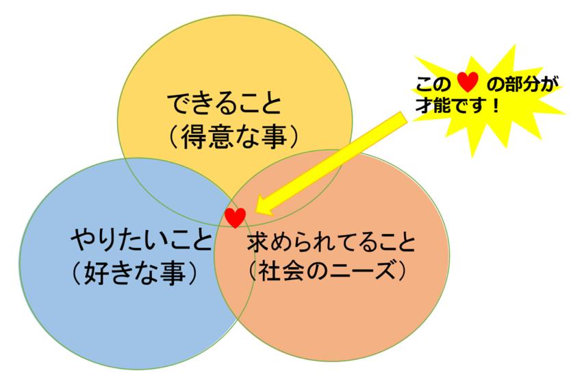 f:id:aoi_fukurou:20210516100909p:plain