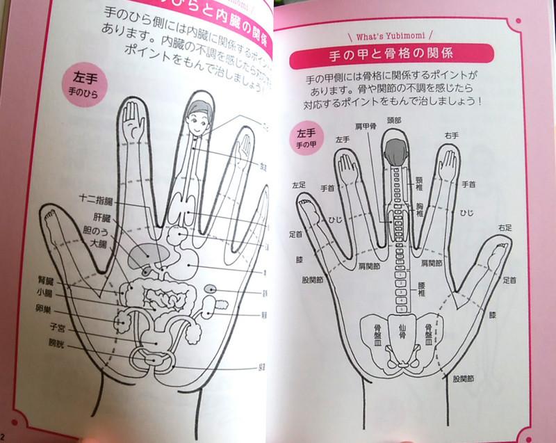 体と心を整える 指もみ
