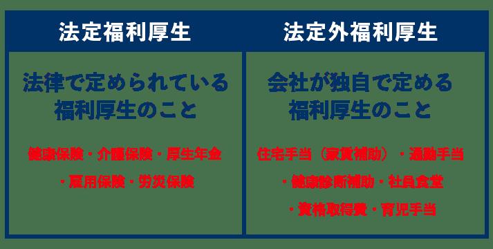 f:id:aoi_writer:20210130101205p:plain