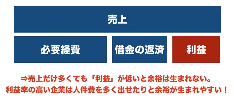 f:id:aoi_writer:20210130103506p:plain