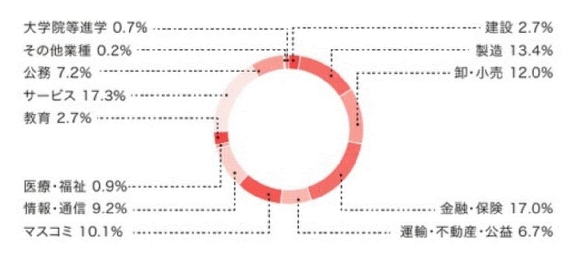 f:id:aoi_writer:20210224153636j:plain