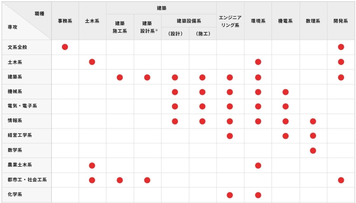 f:id:aoi_writer:20210715145857j:plain