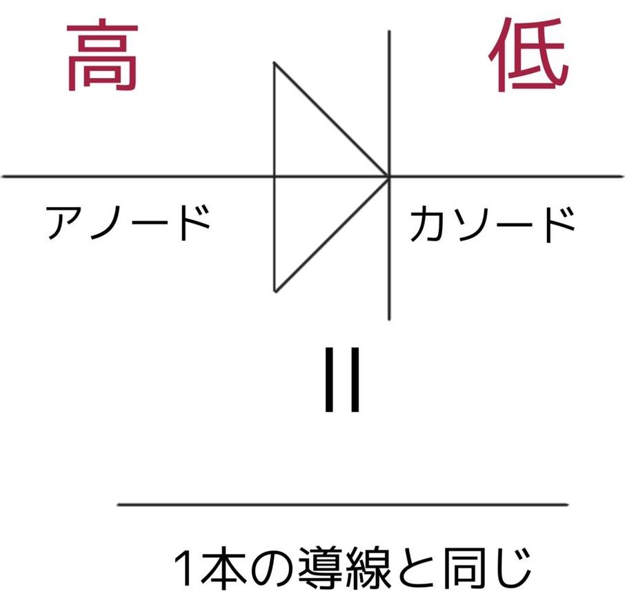 f:id:aoichannel0620:20210505121359j:plain