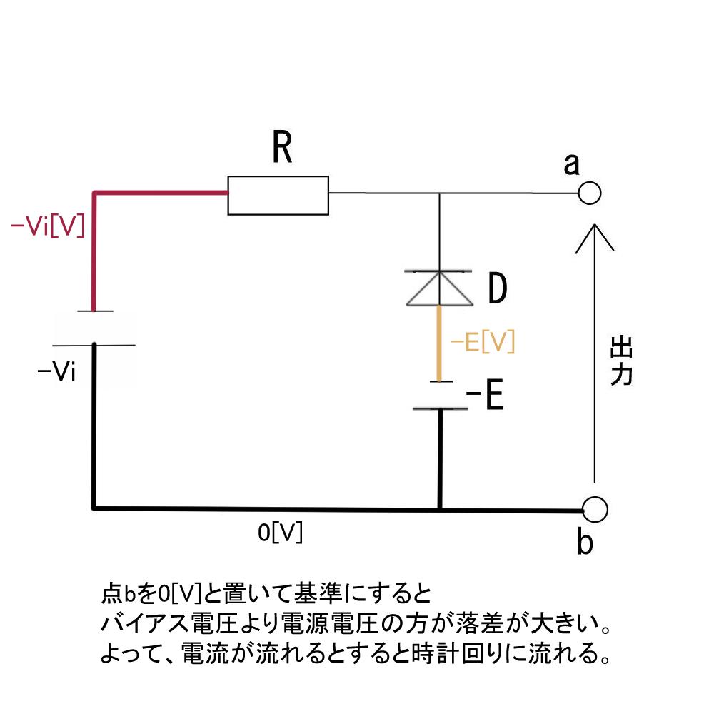 f:id:aoichannel0620:20210505125006j:plain