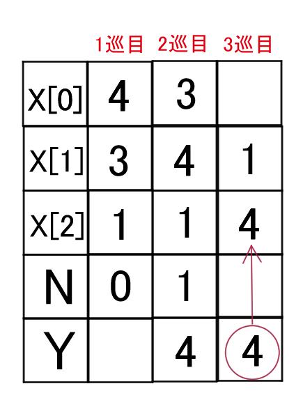 f:id:aoichannel0620:20210515215521j:plain