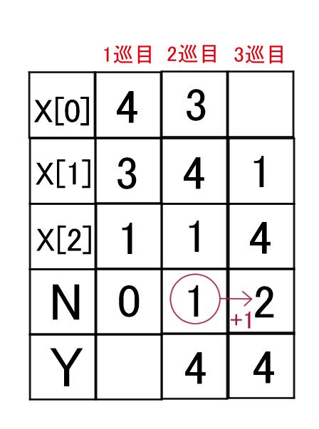 f:id:aoichannel0620:20210515215851j:plain