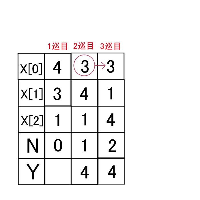 f:id:aoichannel0620:20210515220048j:plain