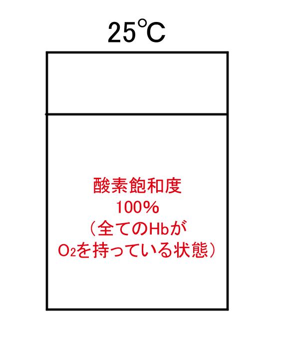f:id:aoichannel0620:20210516082641j:plain