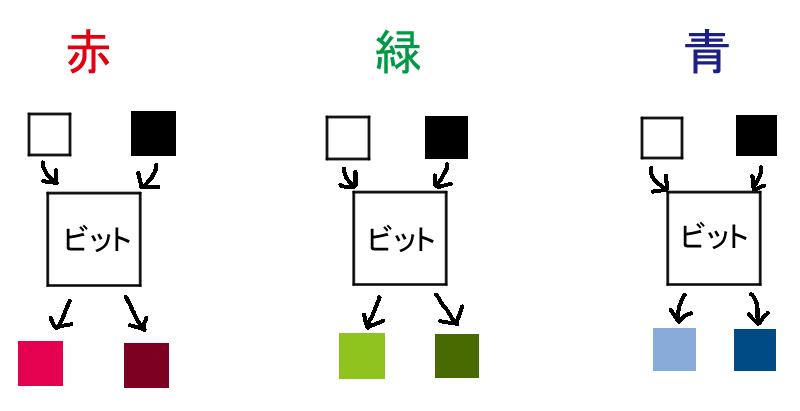 f:id:aoichannel0620:20210522113301j:plain