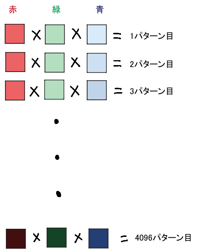 f:id:aoichannel0620:20210522124423j:plain