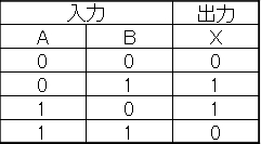 f:id:aoichannel0620:20210824120013j:plain