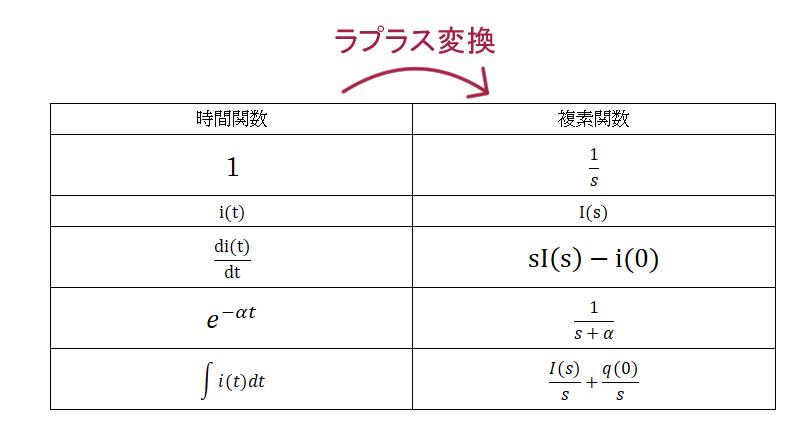 f:id:aoichannel0620:20210826141307j:plain
