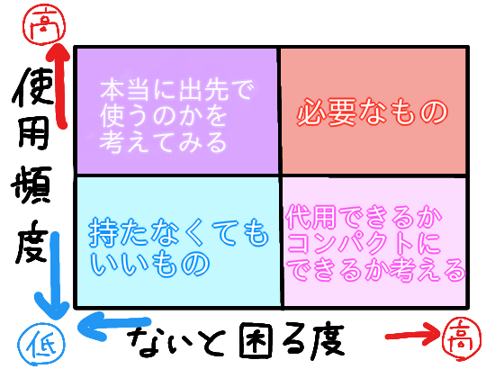 f:id:aoichidu:20190128172116p:plain