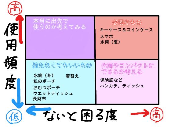 f:id:aoichidu:20190128174210p:plain