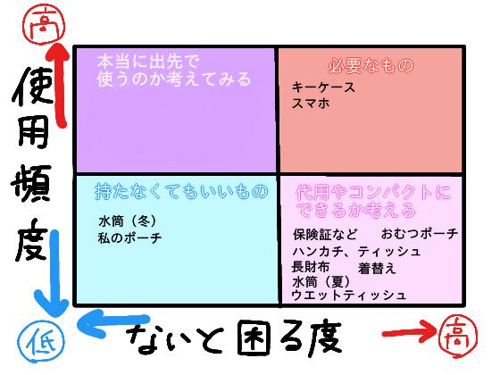 f:id:aoichidu:20190128182837p:plain