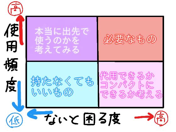 f:id:aoichidu:20190128184201p:plain