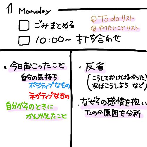 f:id:aoichidu:20190318214430p:plain:w400