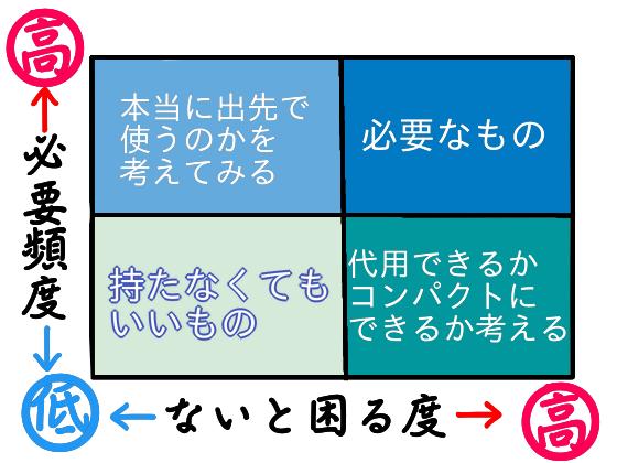 f:id:aoichidu:20190726220333p:plain
