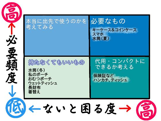 f:id:aoichidu:20190726220542p:plain