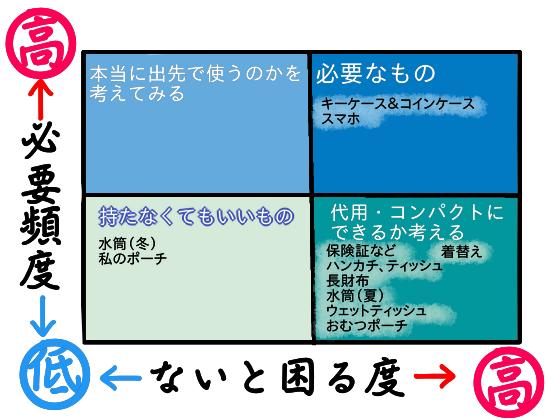 f:id:aoichidu:20190726220853p:plain