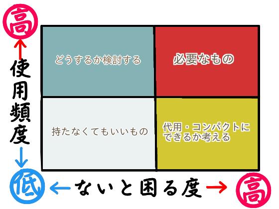f:id:aoichidu:20191027161256p:plain
